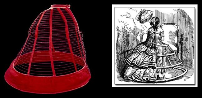 Cages as fashion for women