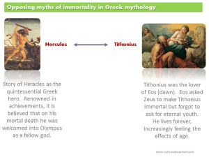 Opposing myths of immortality in Greek mythology